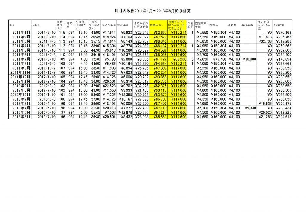 201306証拠ブログ用